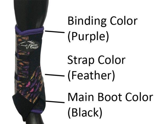 Designer Boot Diagram